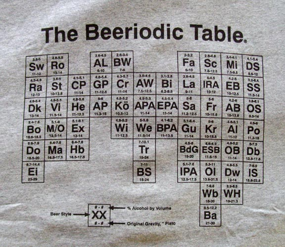 Beeriodic Table t Shirt Beeriodic Table T-shirt